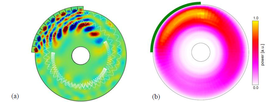 $E_z$ component of the wave electric field in the toroidal cross-section (on the mid-plane) for 90⁰ antenna phasing with a single fast ion orbit in white; (b) Contour plot of the fast ions power deposition evaluated by SPIRAL including the RF wave field from Petra-M.
