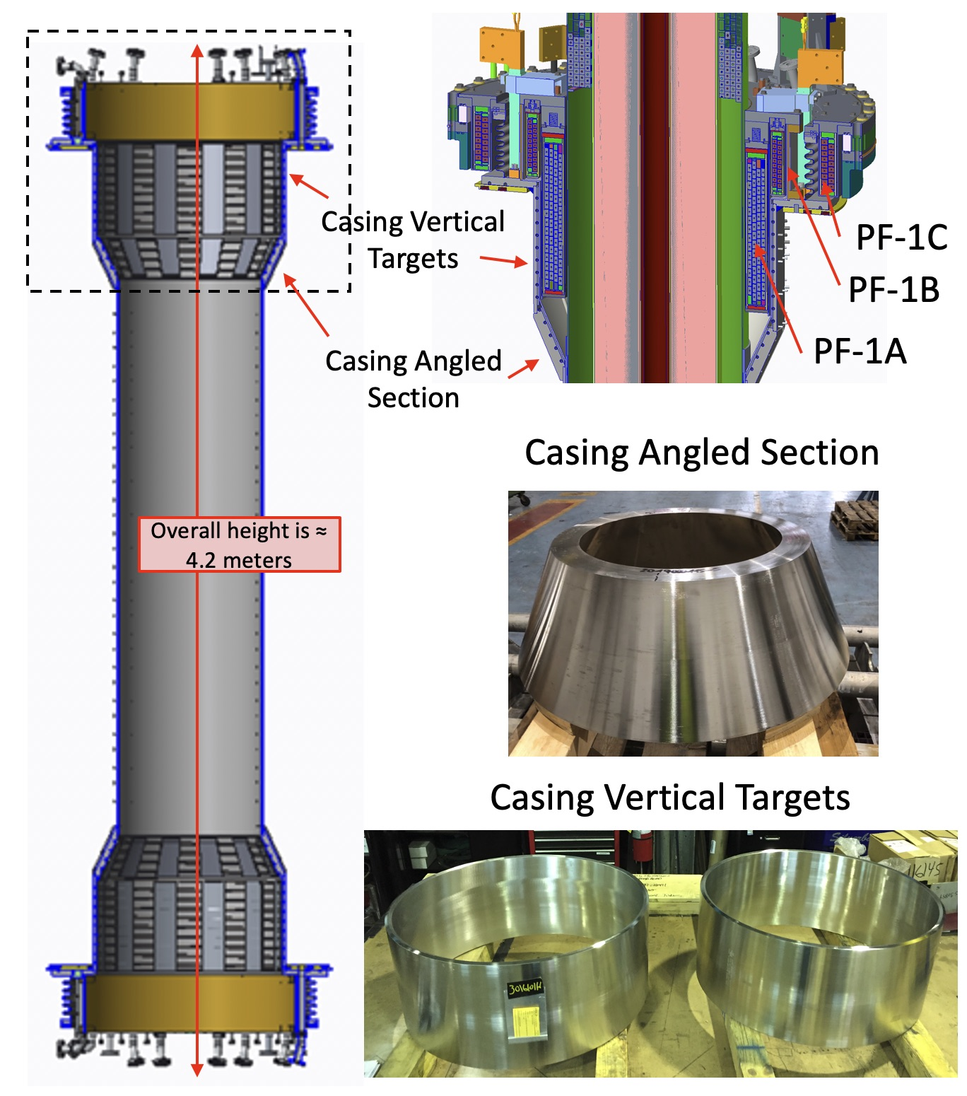Fig. 2: Design of the center-stack assembly and completed forgings
